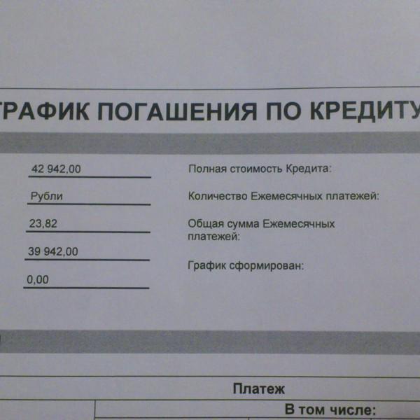 хоум кредит банк екатеринбург телефон горячей