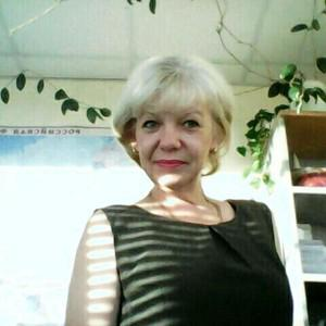 Svetlana Ts-va