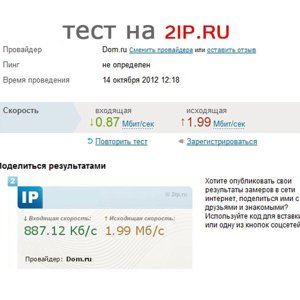 Тест сервера 2ip.ru