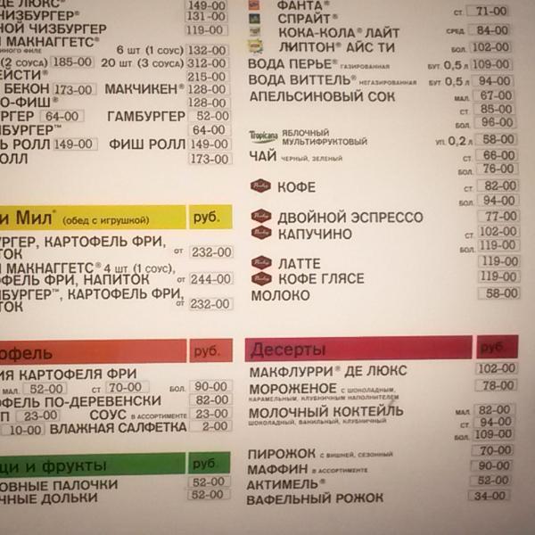 цены сочинские
