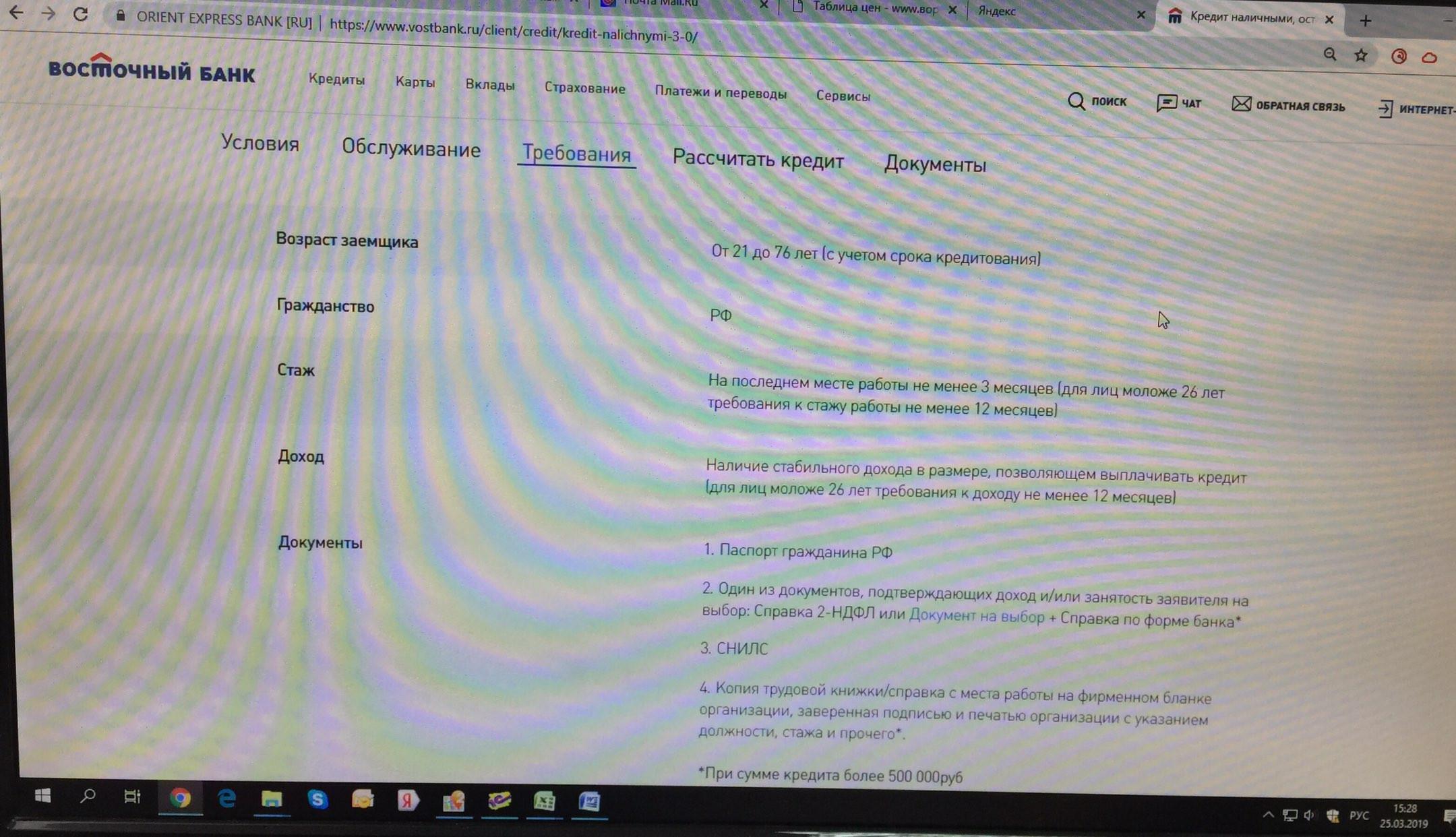 документы для кредита в восточном райффайзенбанк рефинансирование потребительского кредита отзывы