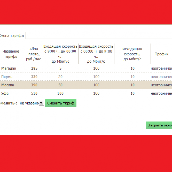 Картинка показывает что тариф Пермь недоступен для простых смертных. Подробнее см. ниже.