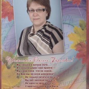 Оксана Малиновская