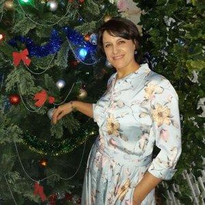 Yulia Saulyak