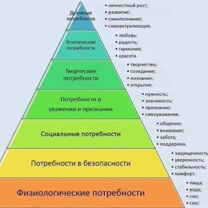 Белов Константин